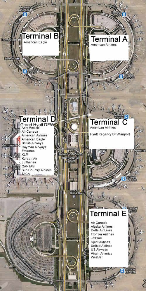 Dallas Fort Worth Airport terminal information and airline phone